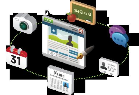 موارد لازم برای طراحی یک وب سایت کارآمد